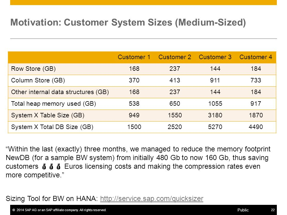 Motivation: Customer System Sizes (Medium-Sized)