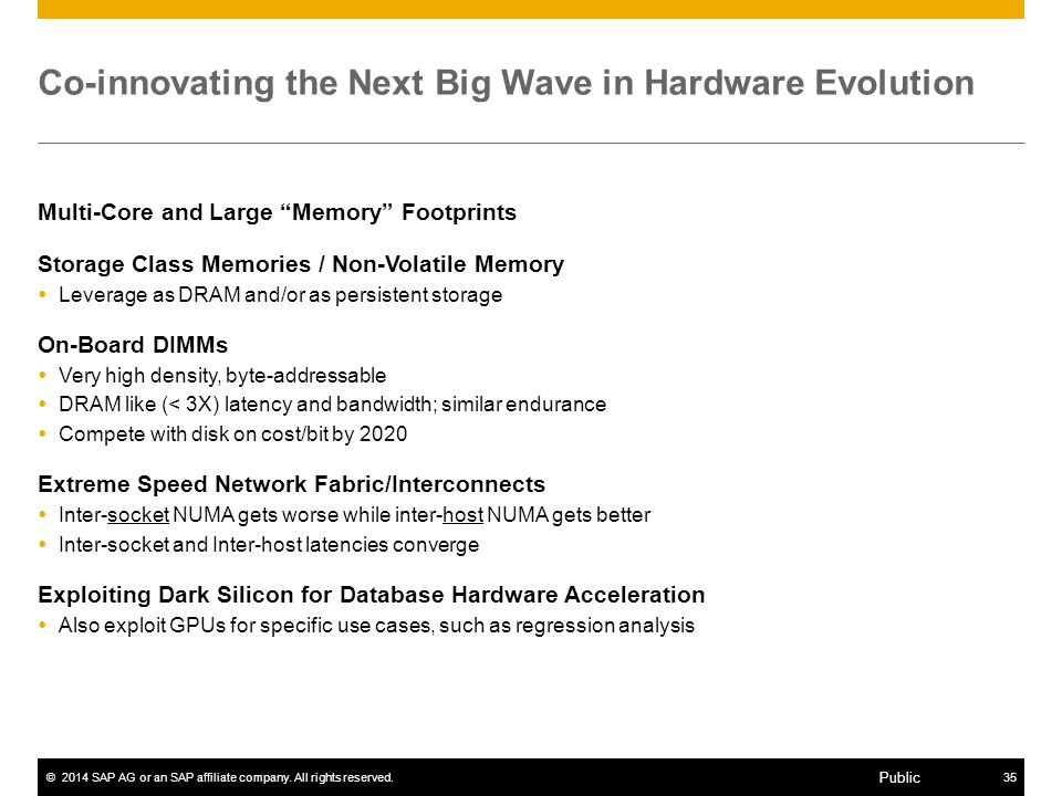 Co-innovating the Next Big Wave in Hardware Evolution