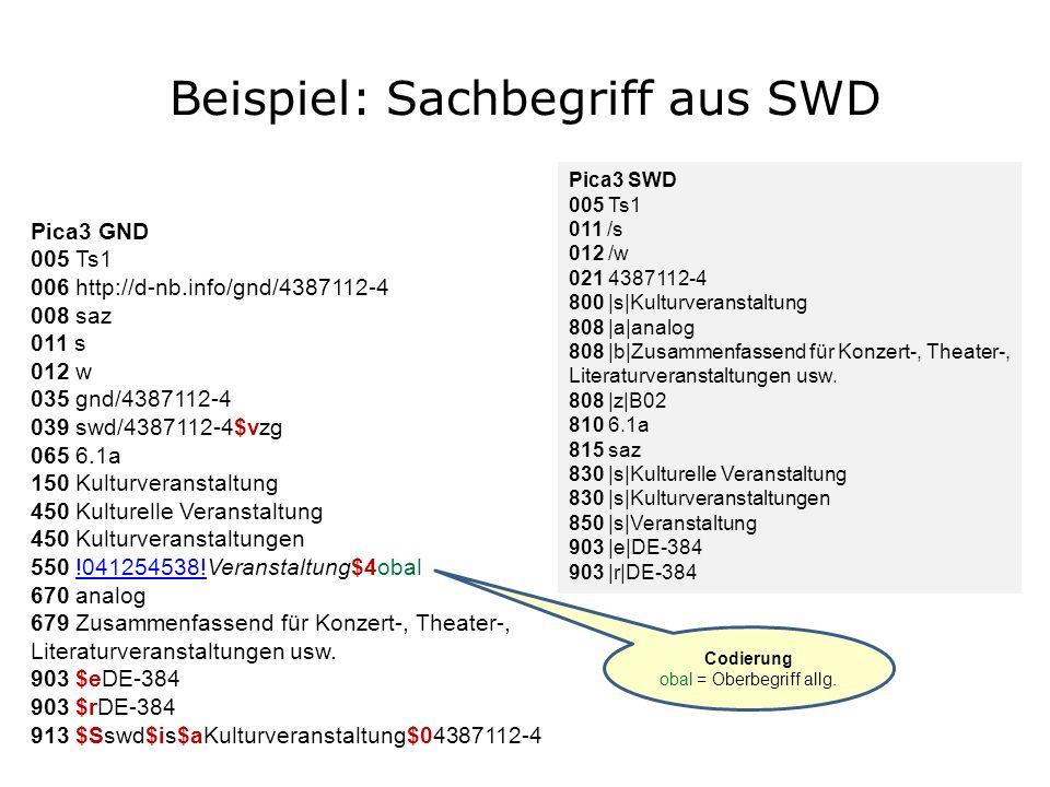 Beispiel: Sachbegriff aus SWD