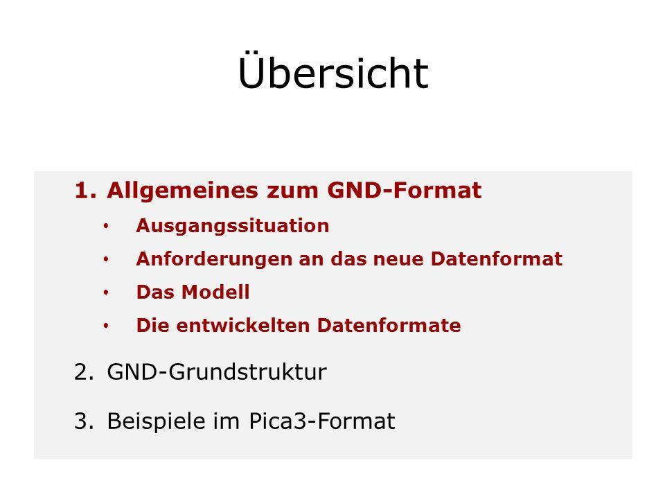 Übersicht Allgemeines zum GND-Format GND-Grundstruktur