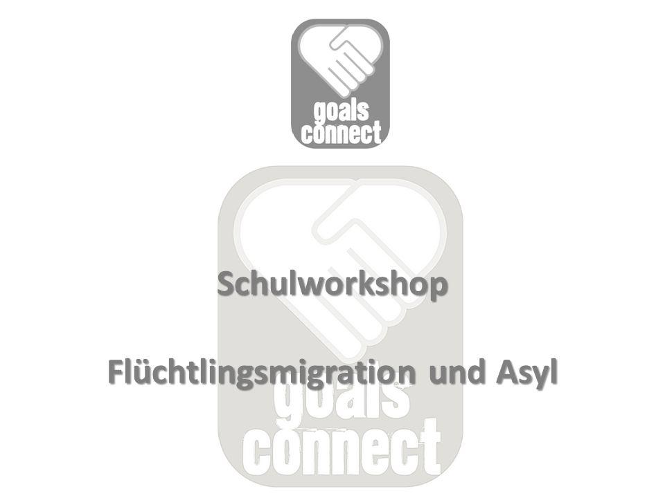 Schulworkshop Flüchtlingsmigration und Asyl