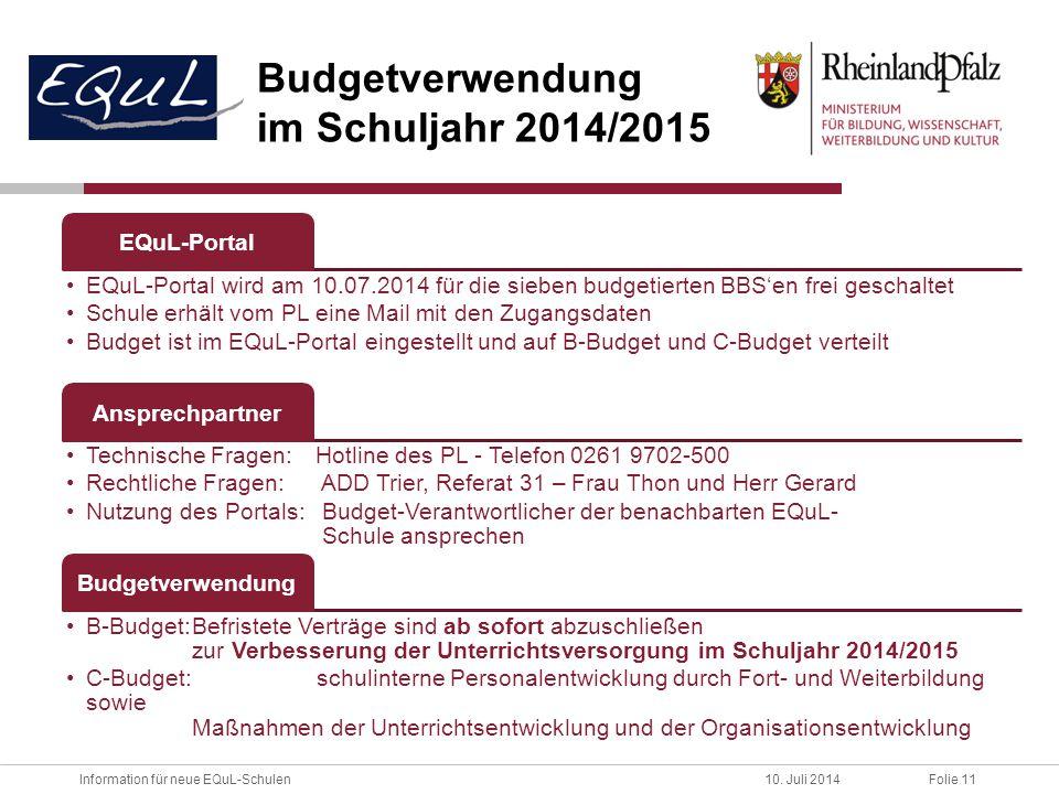 Budgetverwendung im Schuljahr 2014/2015