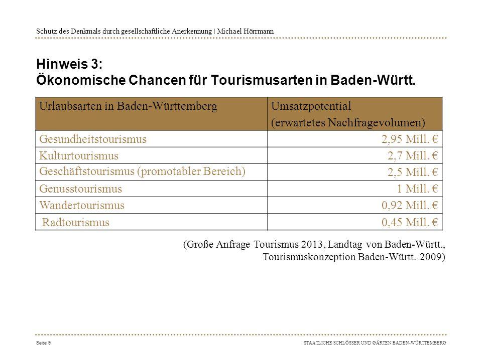Hinweis 3: Ökonomische Chancen für Tourismusarten in Baden-Württ.