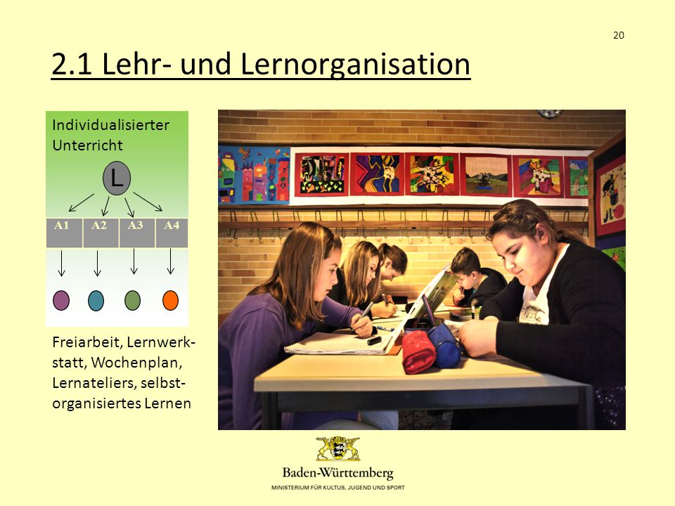 2.1 Lehr- und Lernorganisation