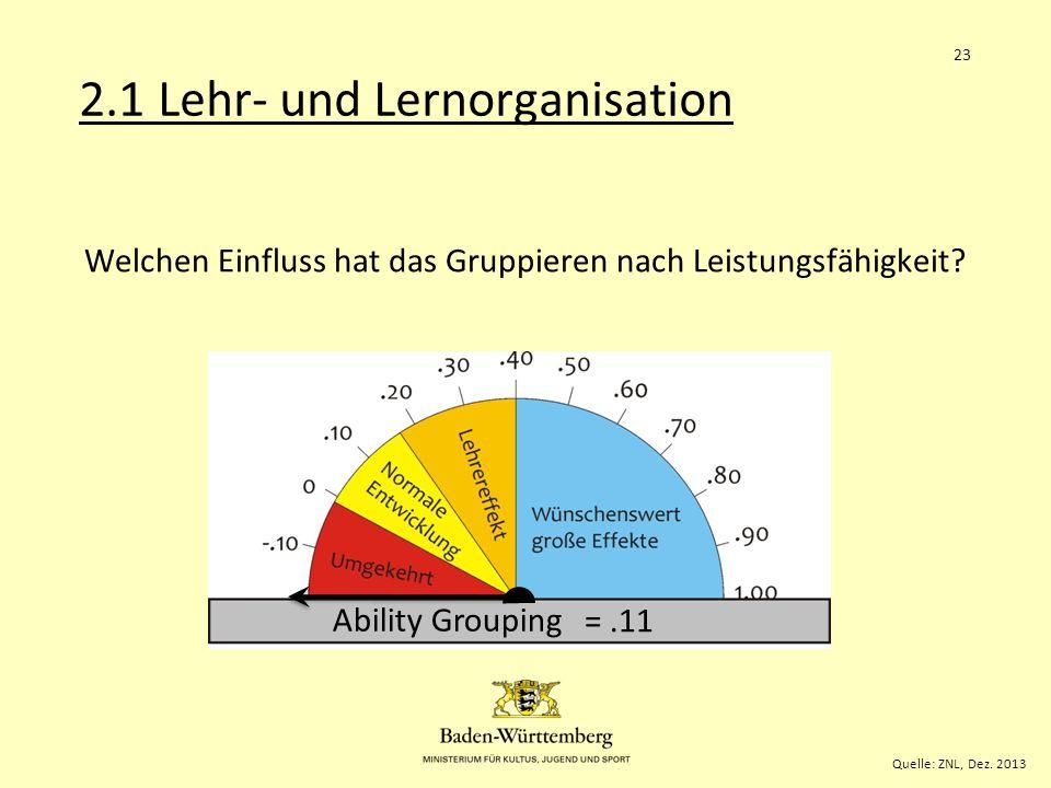 Welchen Einfluss hat das Gruppieren nach Leistungsfähigkeit