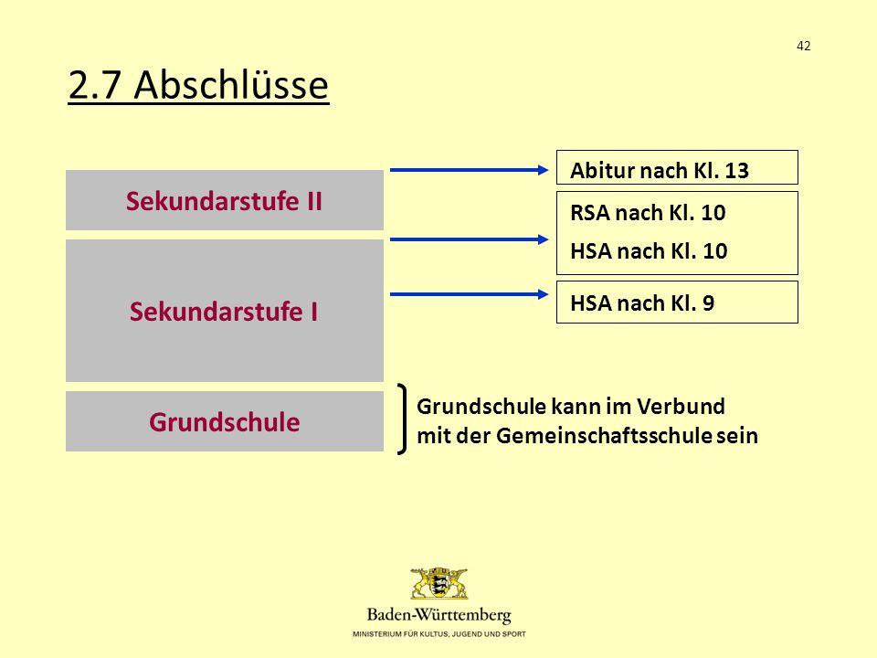 2.7 Abschlüsse Sekundarstufe II Sekundarstufe I Grundschule