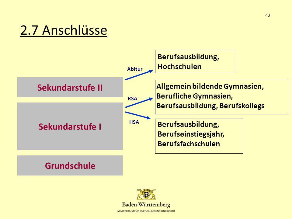 2.7 Anschlüsse Sekundarstufe II Sekundarstufe I Grundschule
