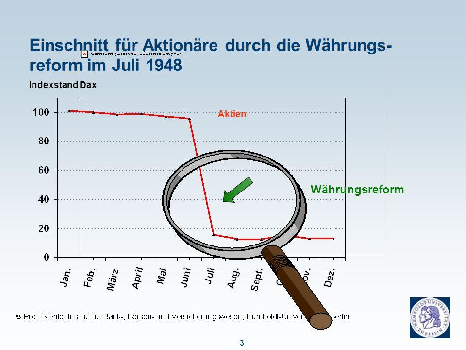 Entwicklung des DAX und des REXP seit 1954 nominal, normale Darstellung, 31.12.1954 = 100