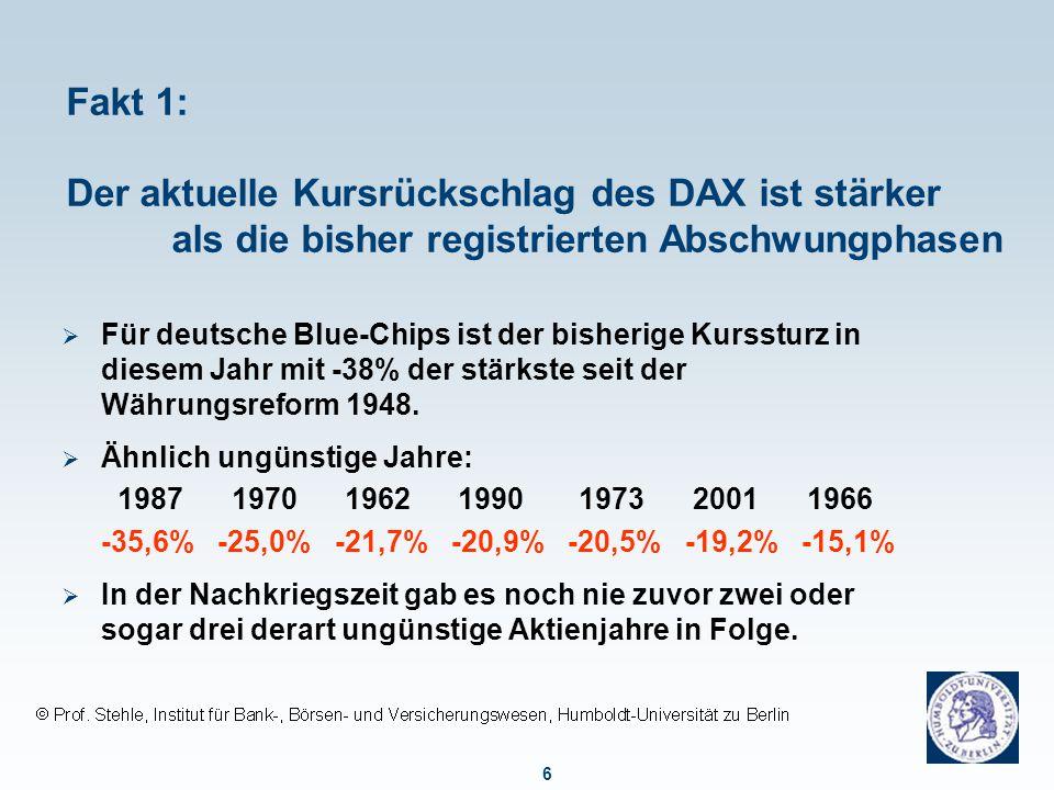 Fakt 2: Seit 1950 gab es mehrfach dreijährige Aufschwung- phasen, die im Ausmaß vergleichbar sind