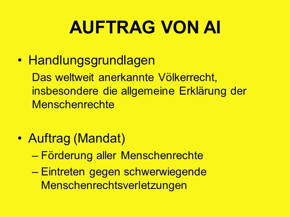 AUFTRAG VON AI Handlungsgrundlagen Auftrag (Mandat)