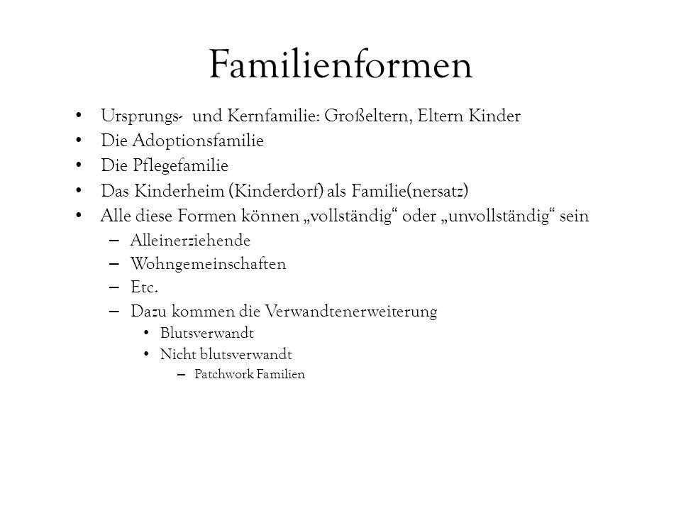 Familienformen Ursprungs- und Kernfamilie: Großeltern, Eltern Kinder