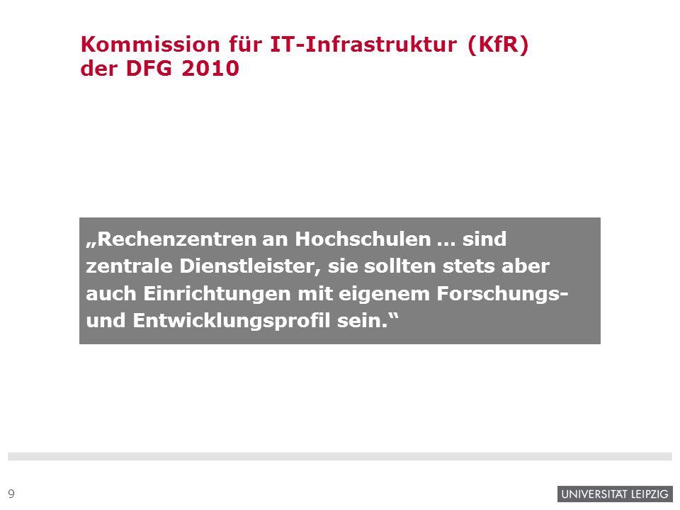 Kommission für IT-Infrastruktur (KfR) der DFG 2010