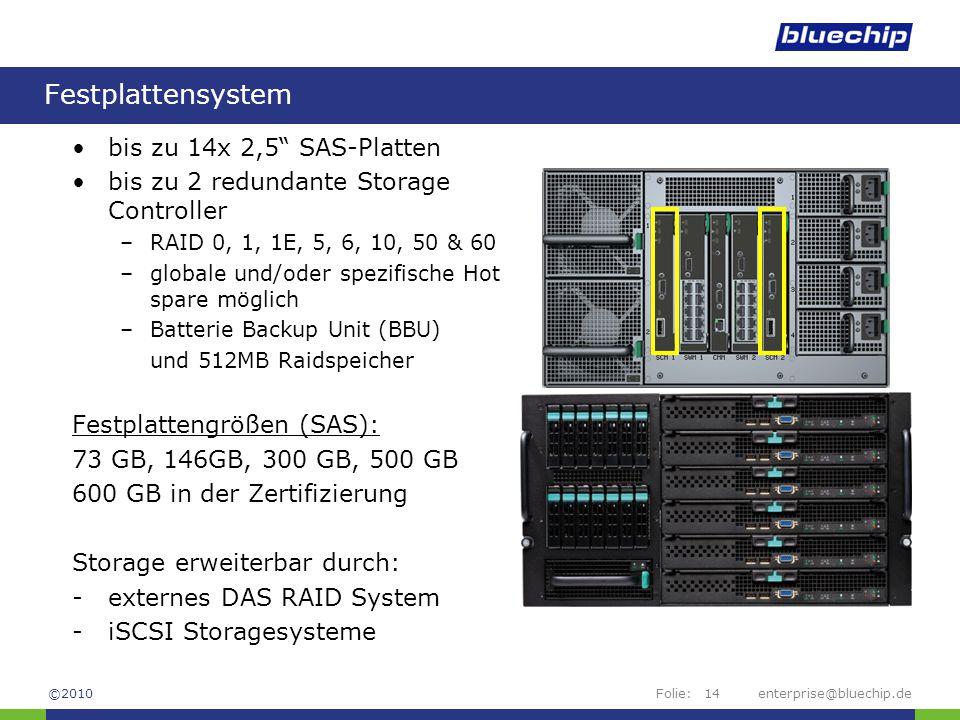 Festplattensystem bis zu 14x 2,5 SAS-Platten