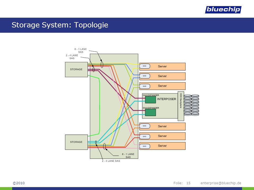 Storage System: Topologie