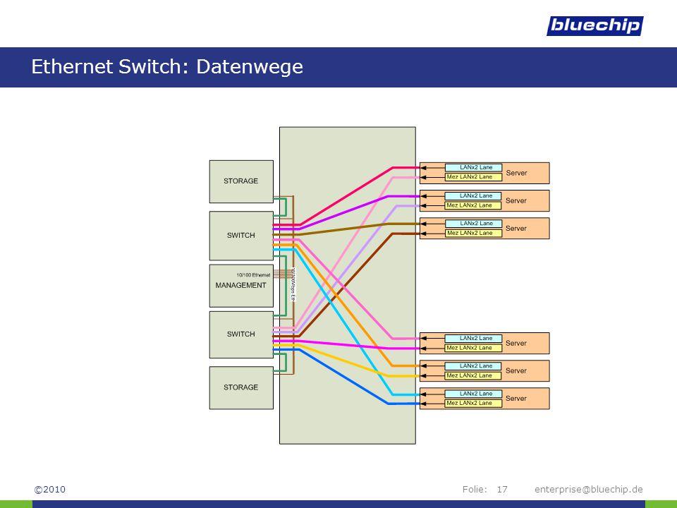 Ethernet Switch: Datenwege