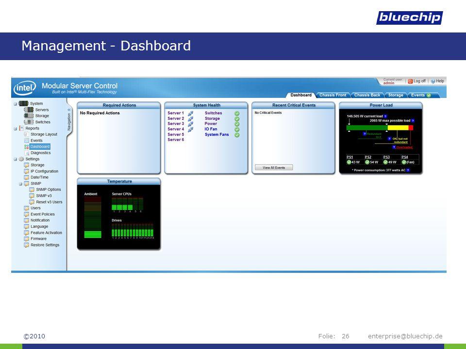 Management - Dashboard