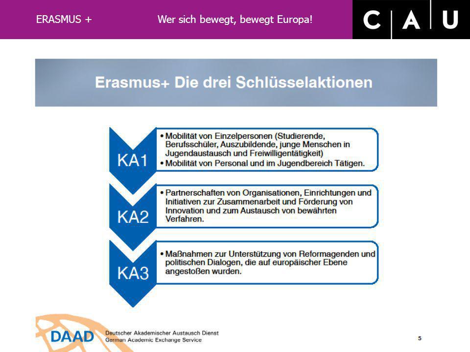 ERASMUS + Wer sich bewegt, bewegt Europa!