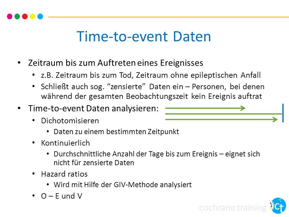 Time-to-event Daten Zeitraum bis zum Auftreten eines Ereignisses