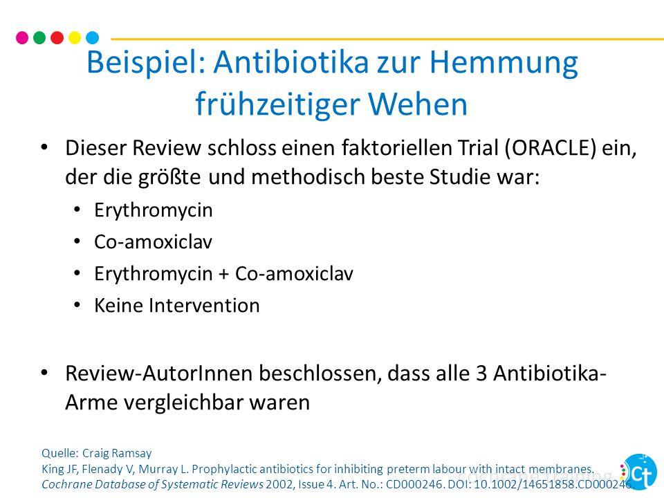 Beispiel: Antibiotika zur Hemmung frühzeitiger Wehen