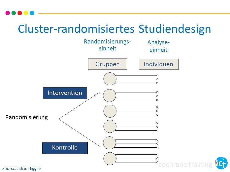 Cluster-randomisiertes Studiendesign