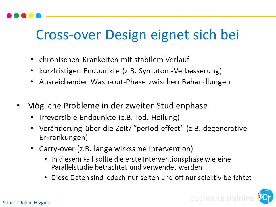 Cross-over Design eignet sich bei