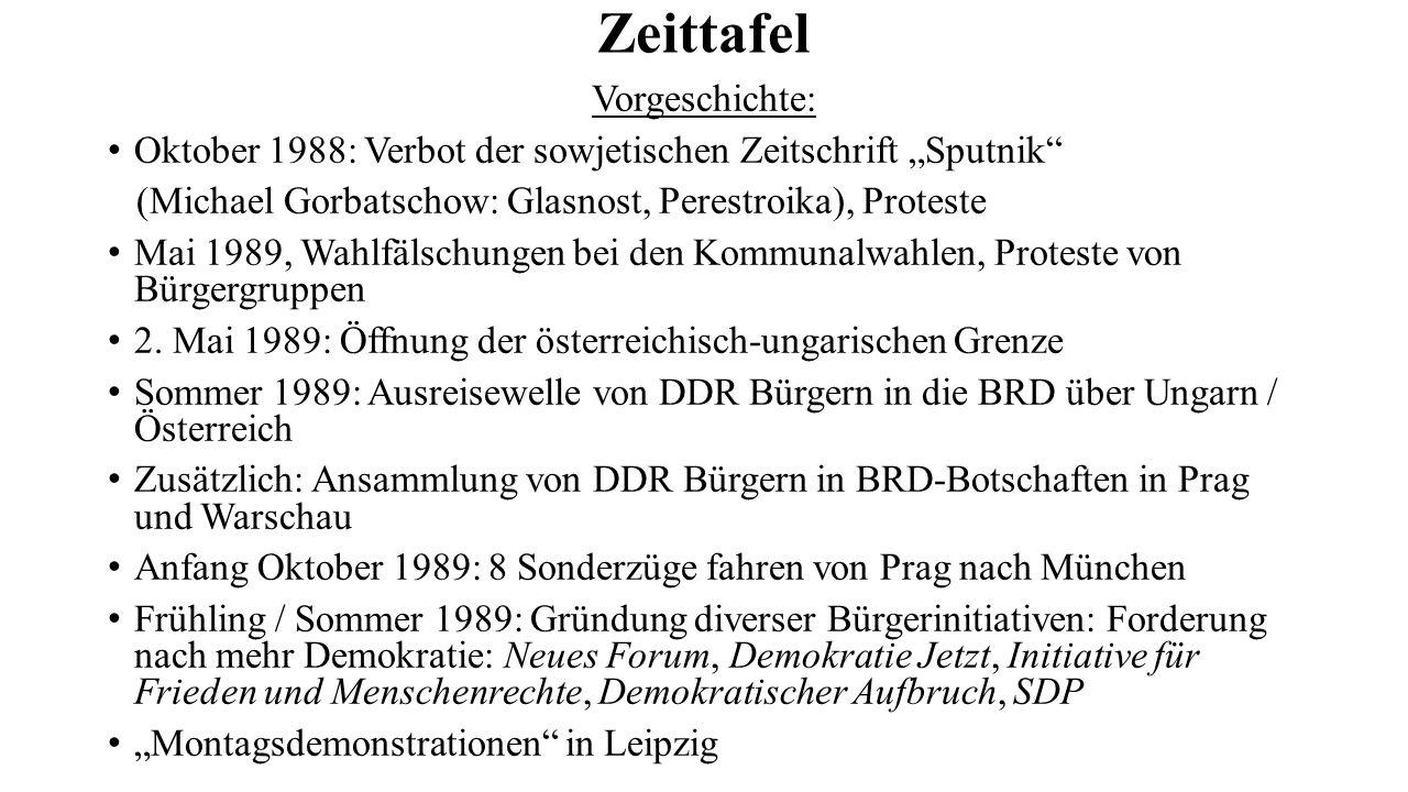 Zeittafel Vorgeschichte: