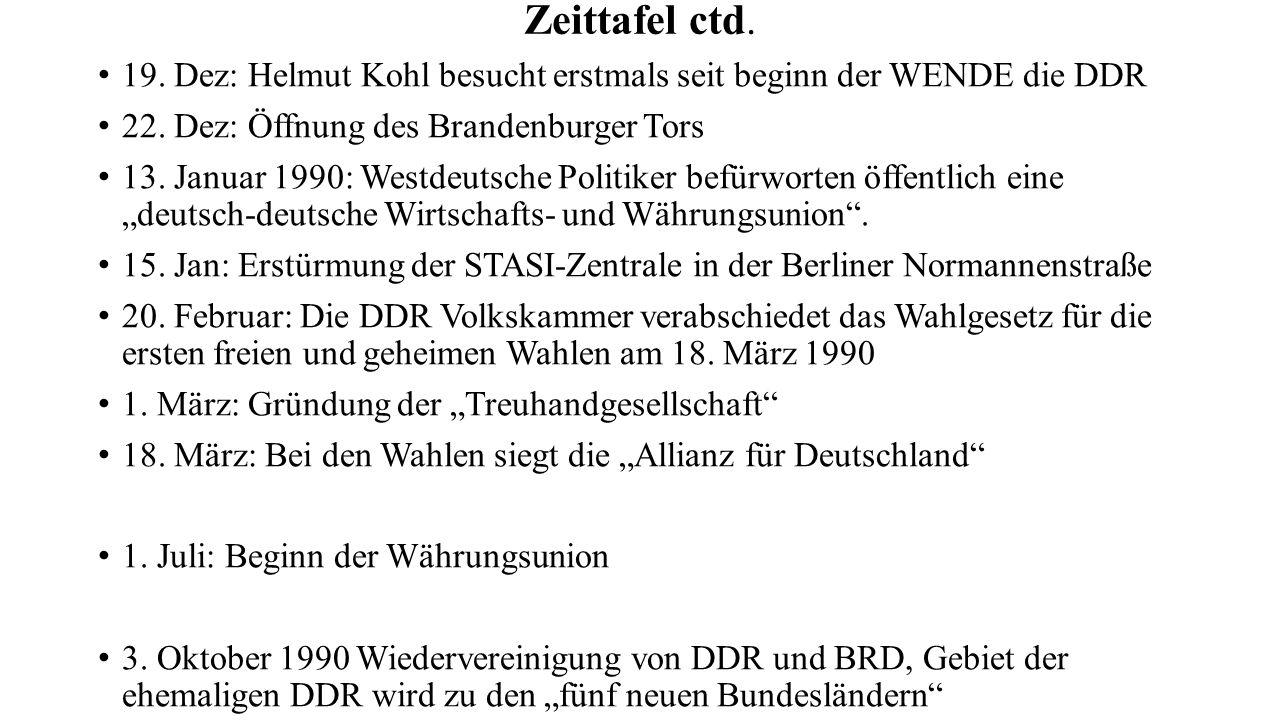 Zeittafel ctd. 19. Dez: Helmut Kohl besucht erstmals seit beginn der WENDE die DDR. 22. Dez: Öffnung des Brandenburger Tors.