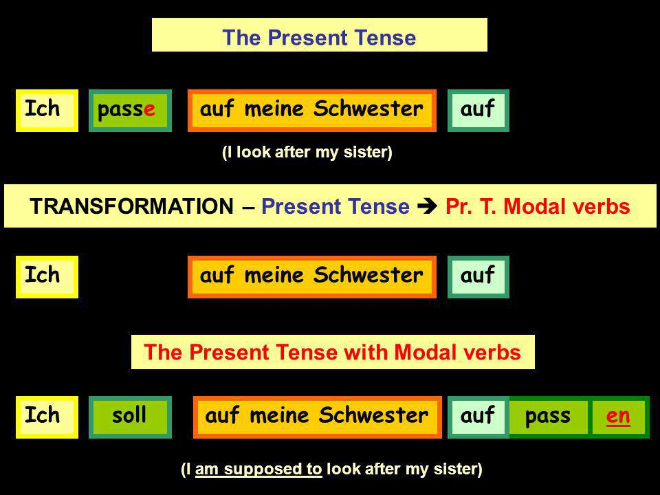 TRANSFORMATION – Present Tense  Pr. T. Modal verbs