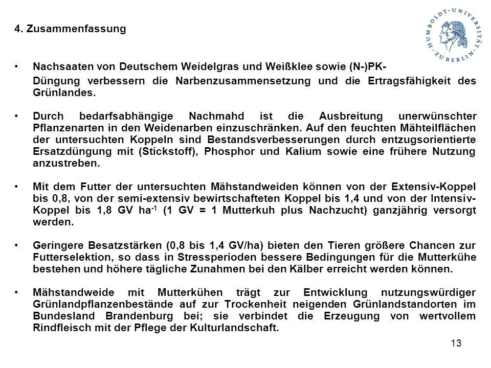 4. Zusammenfassung Nachsaaten von Deutschem Weidelgras und Weißklee sowie (N-)PK-