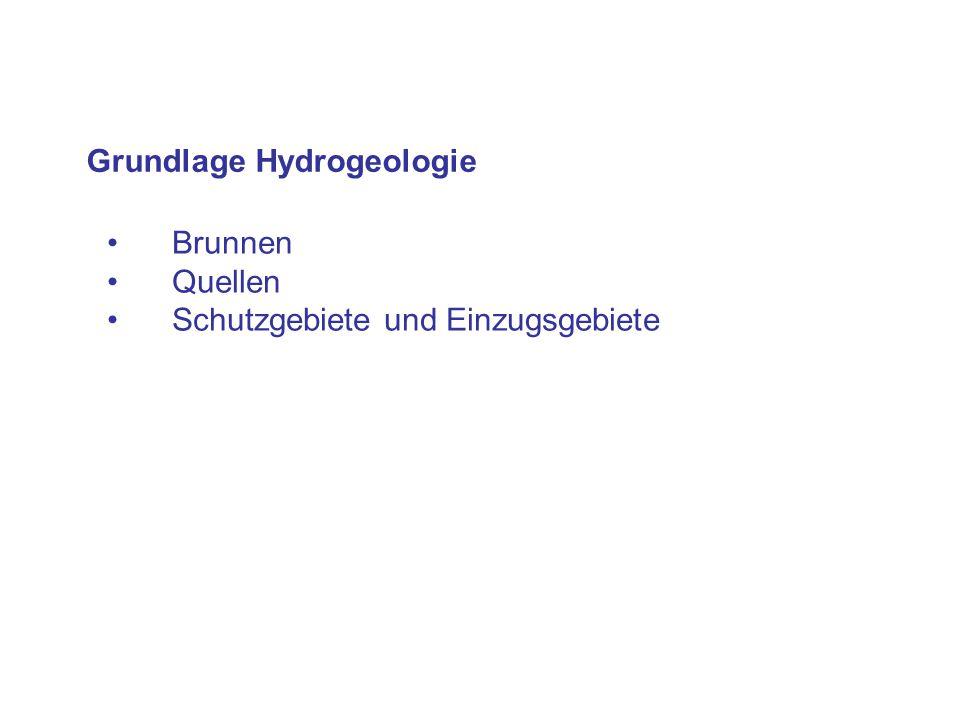 Brunnen Quellen Schutzgebiete und Einzugsgebiete Grundlage Hydrogeologie