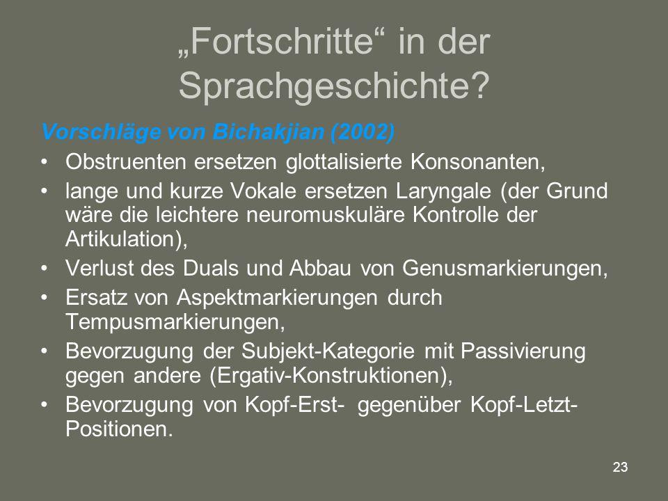 """""""Fortschritte in der Sprachgeschichte"""