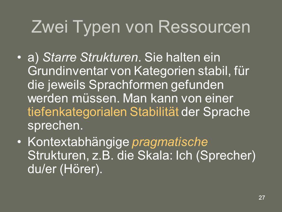 Zwei Typen von Ressourcen