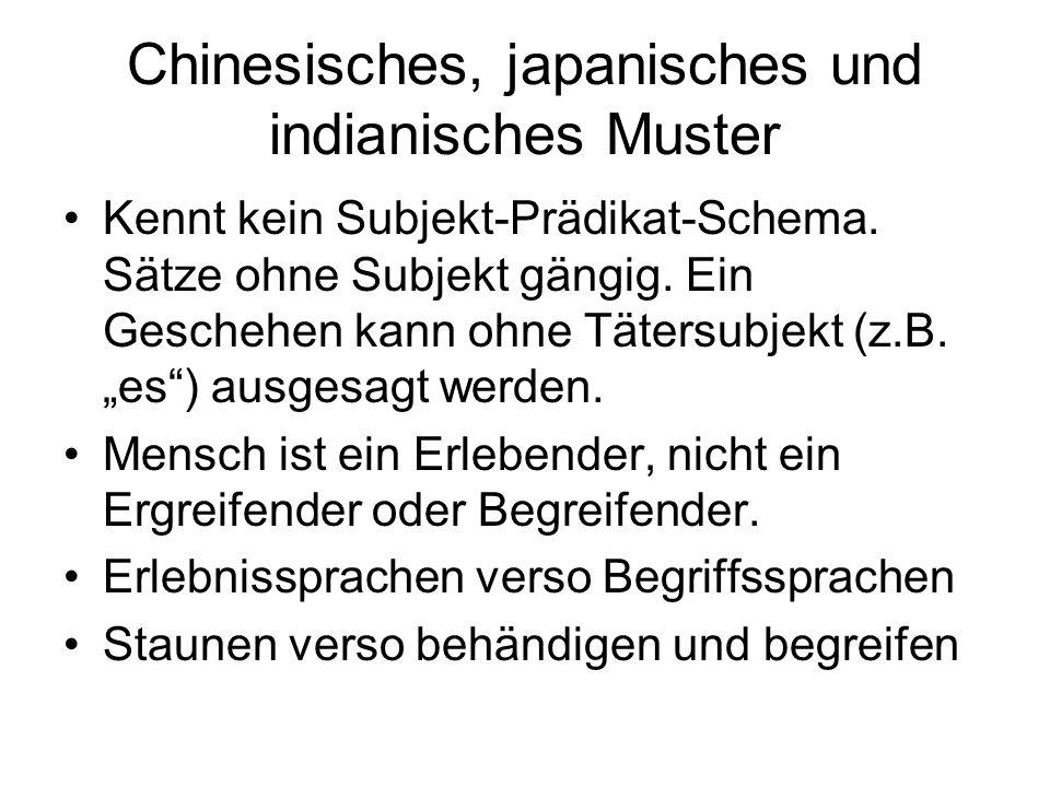 Chinesisches, japanisches und indianisches Muster