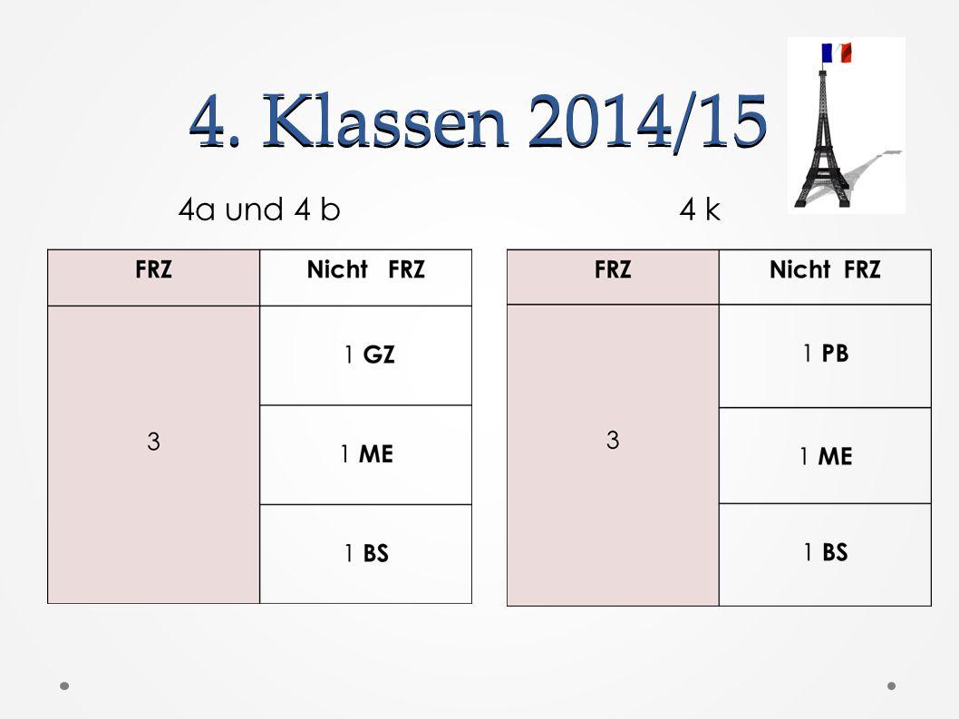 4. Klassen 2014/15 4a und 4 b 4 k