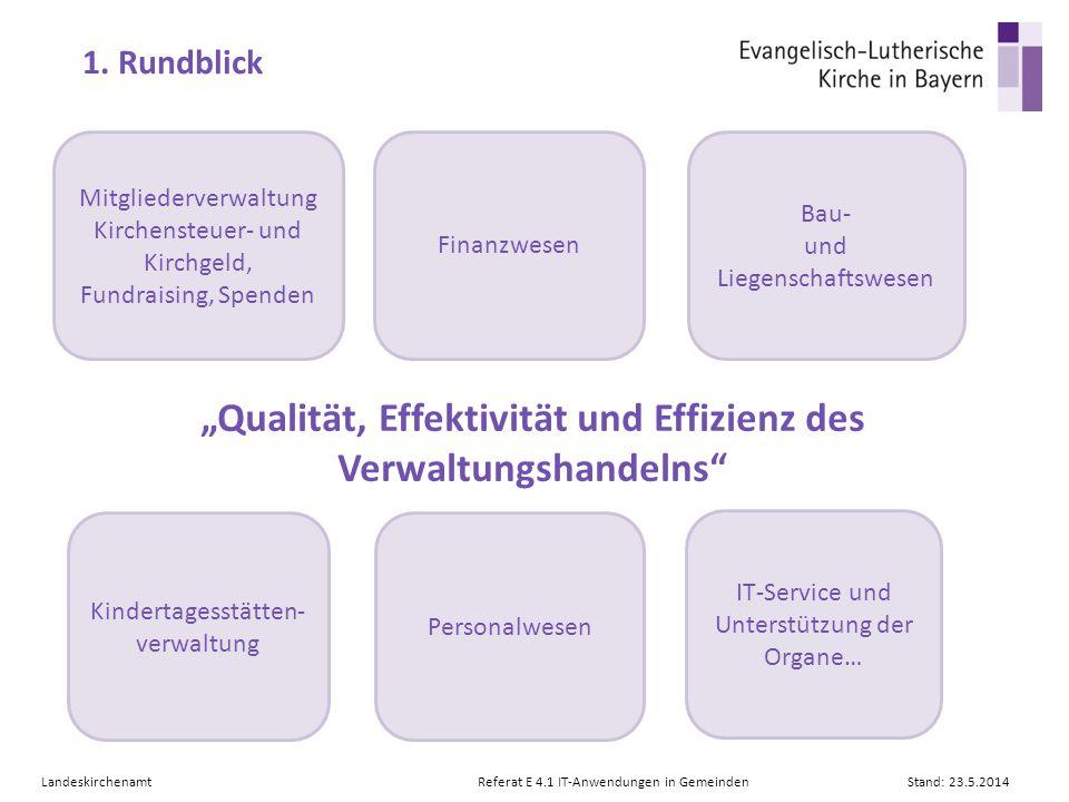 """""""Qualität, Effektivität und Effizienz des Verwaltungshandelns"""
