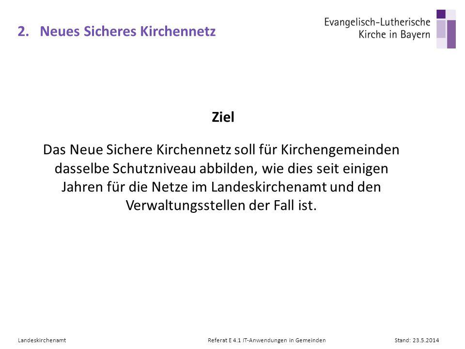 2. Neues Sicheres Kirchennetz