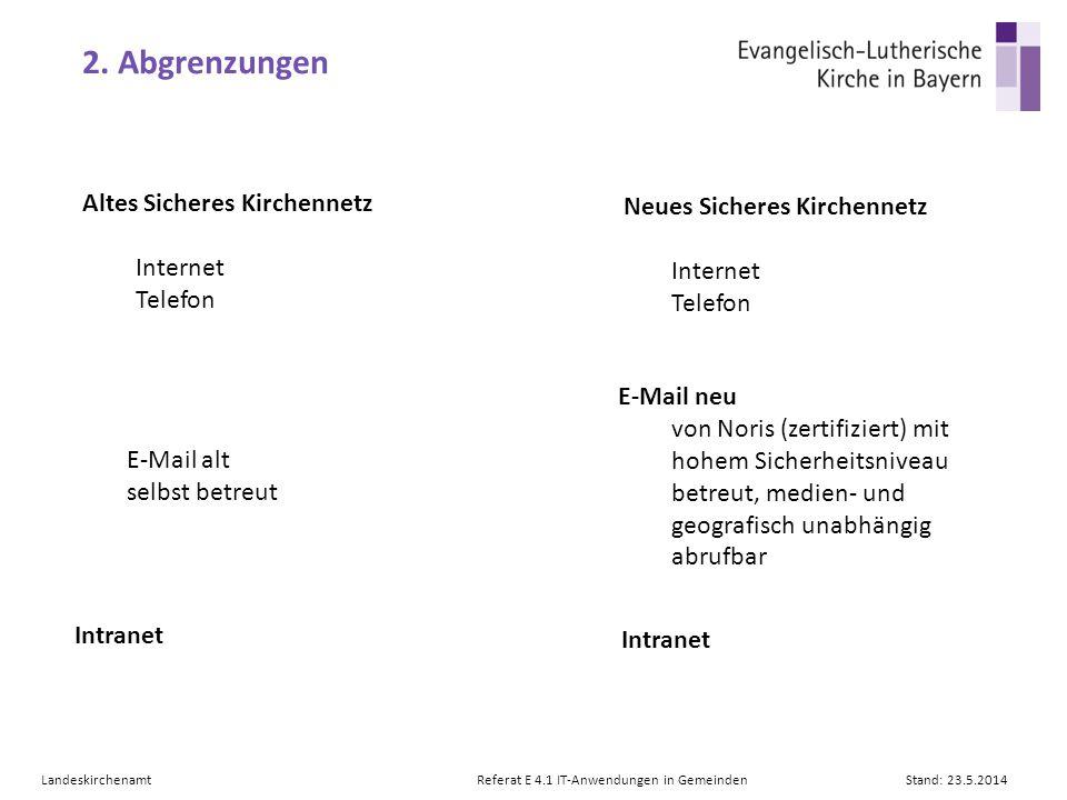 2. Abgrenzungen Altes Sicheres Kirchennetz Neues Sicheres Kirchennetz