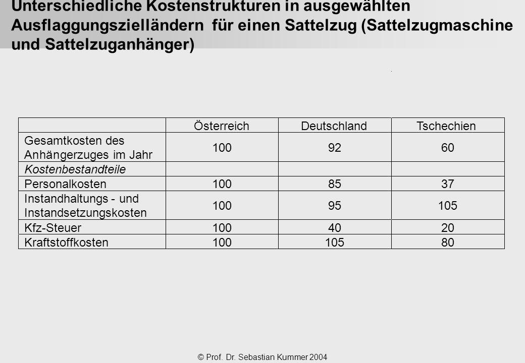 Unterschiedliche Kostenstrukturen in ausgewählten Ausflaggungszielländern für einen Sattelzug (Sattelzugmaschine und Sattelzuganhänger)