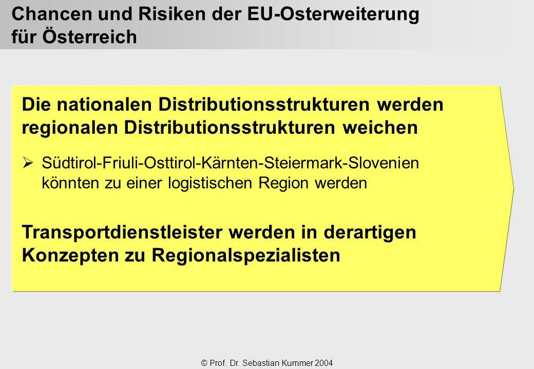 Chancen und Risiken der EU-Osterweiterung für Österreich