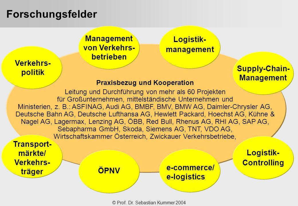Forschungsfelder Logistik- Management von Verkehrs-betrieben