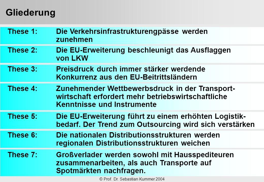 Gliederung These 1: Die Verkehrsinfrastrukturengpässe werden zunehmen