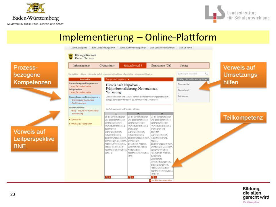 Implementierung – Online-Plattform