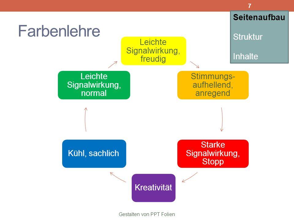 Farbenlehre Seitenaufbau Struktur Inhalte