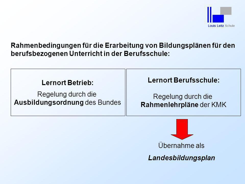 Regelung durch die Ausbildungsordnung des Bundes Lernort Berufsschule:
