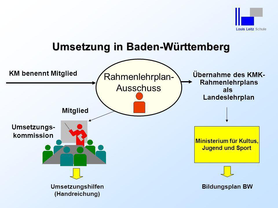 Umsetzung in Baden-Württemberg