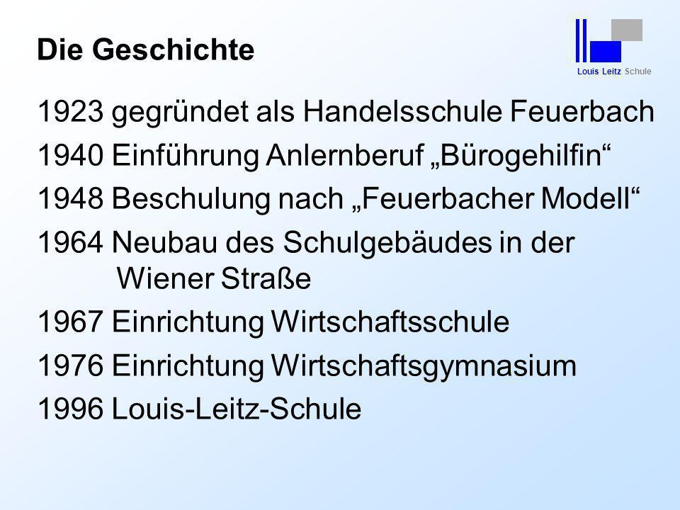 """Die Geschichte 1923 gegründet als Handelsschule Feuerbach. 1940 Einführung Anlernberuf """"Bürogehilfin"""