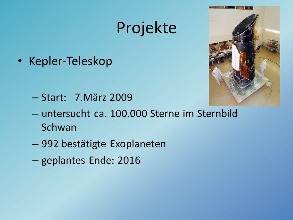 Projekte Kepler-Teleskop Start: 7.März 2009