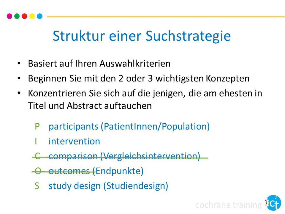 Struktur einer Suchstrategie