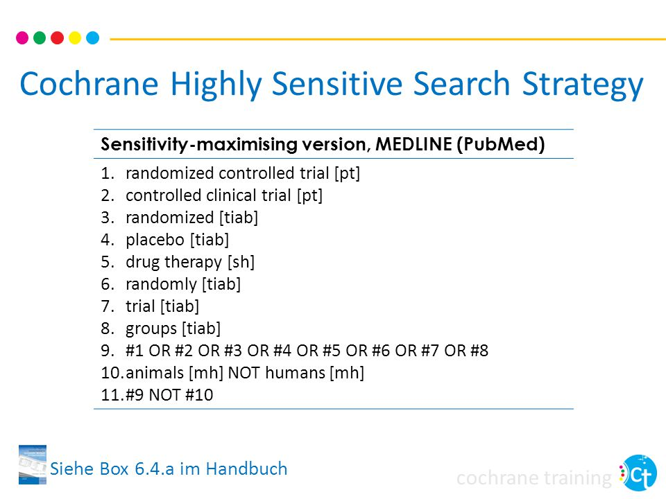 Cochrane Highly Sensitive Search Strategy