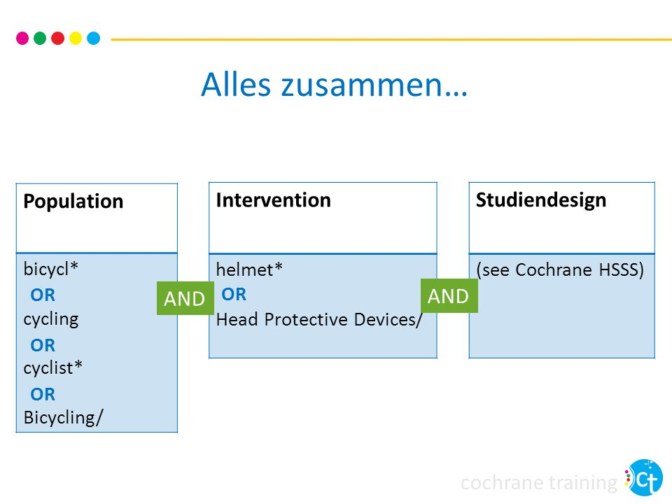Alles zusammen… Population Intervention Studiendesign AND AND bicycl*